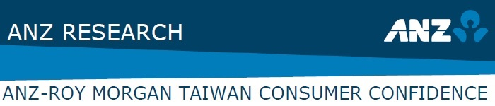 ANZ-Roy Morgan Taiwan Consumer Confidence Rating - May 2015 - 93.3